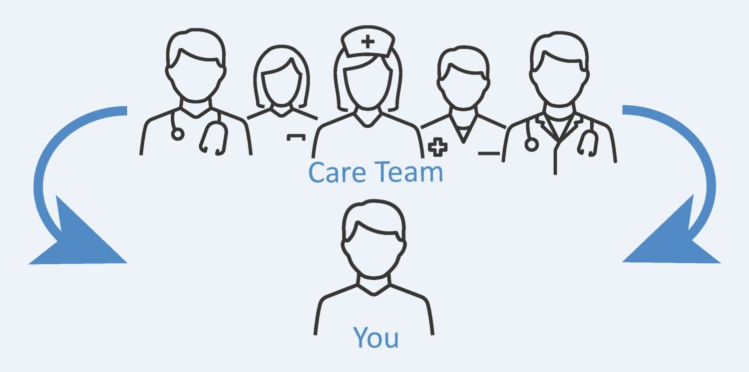integrated healthcare model